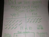 Green Eggs & Ham survey